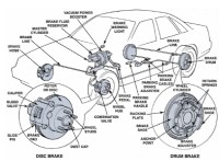 Brake Systems Replacement Parts